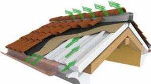 tetto-ventilato
